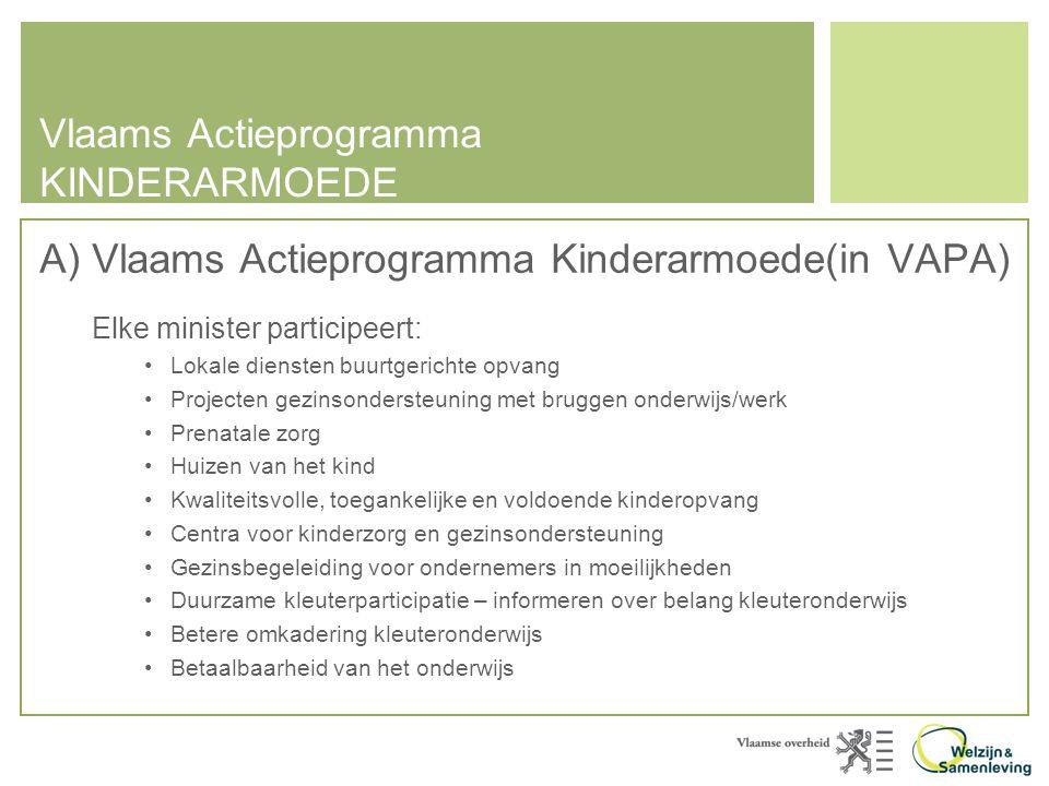 Vlaams Actieprogramma KINDERARMOEDE