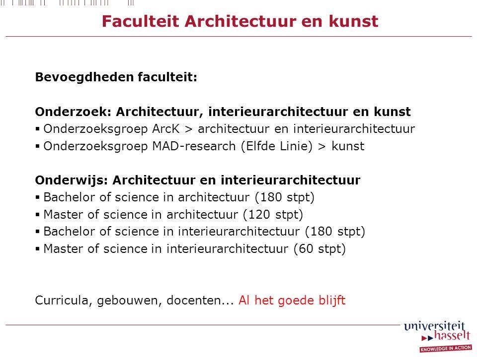 Faculteit Architectuur en kunst