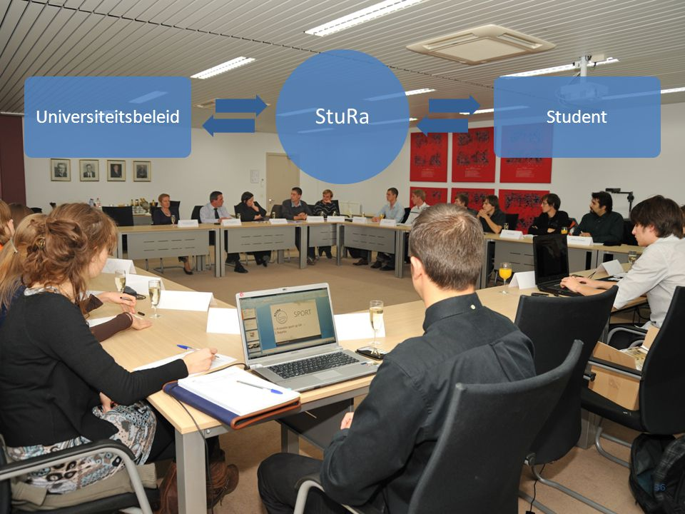StuRa Universiteitsbeleid Student