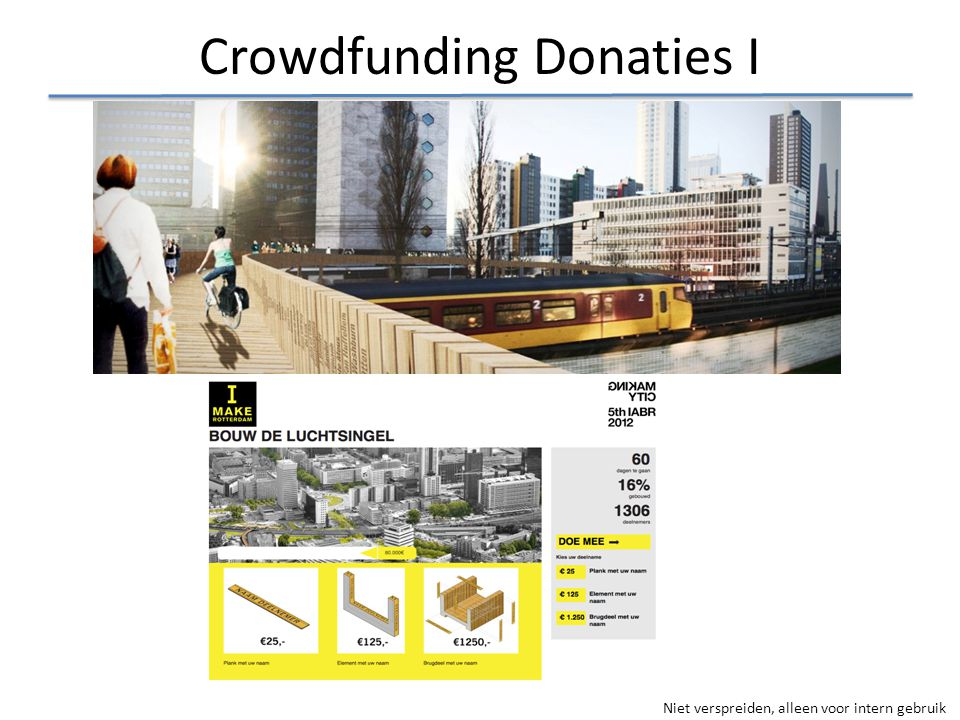 Crowdfunding Donaties I