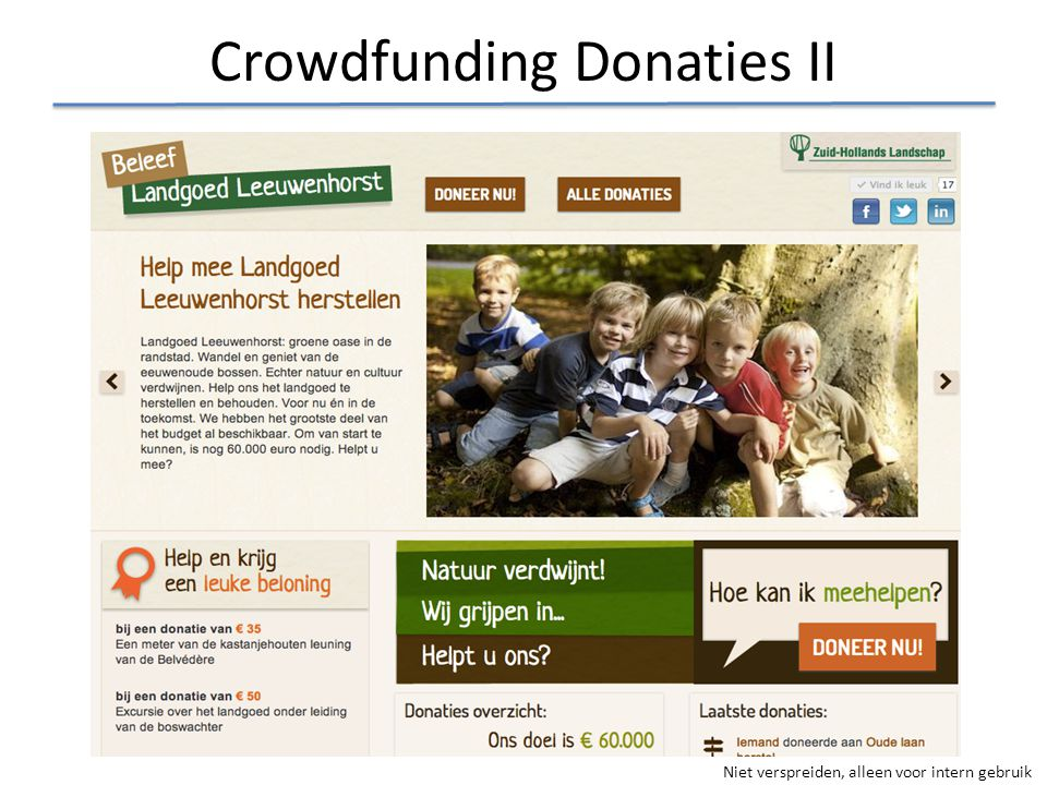 Crowdfunding Donaties II