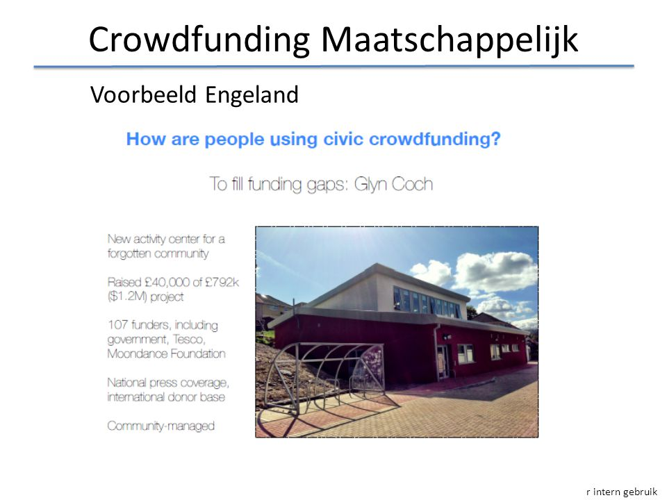 Crowdfunding Maatschappelijk