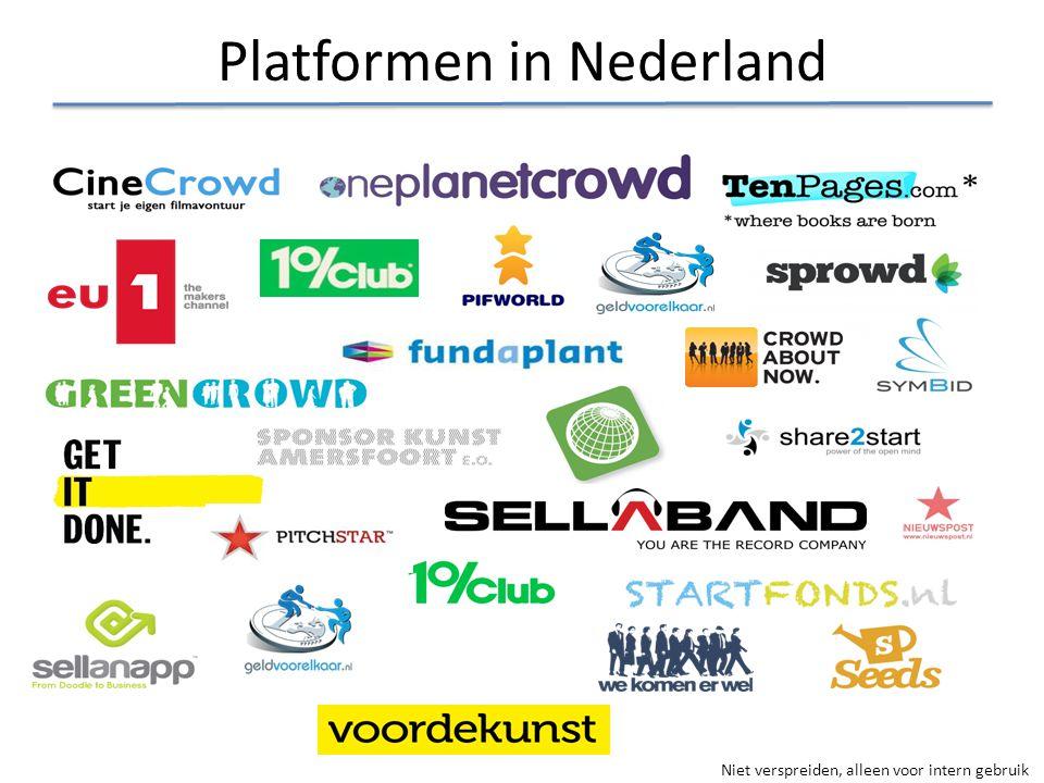 Platformen in Nederland