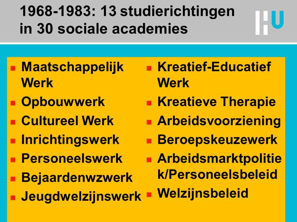 1968-1983: 13 studierichtingen in 30 sociale academies