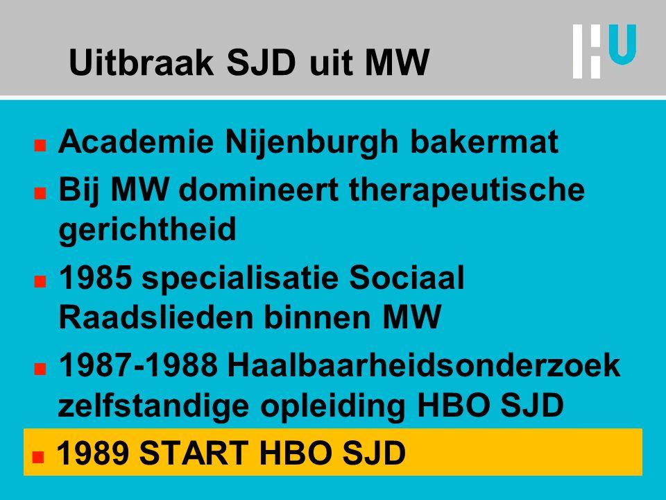 Uitbraak SJD uit MW Academie Nijenburgh bakermat