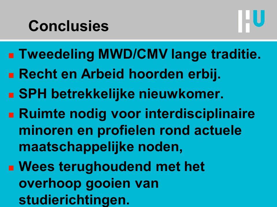 Conclusies Tweedeling MWD/CMV lange traditie.