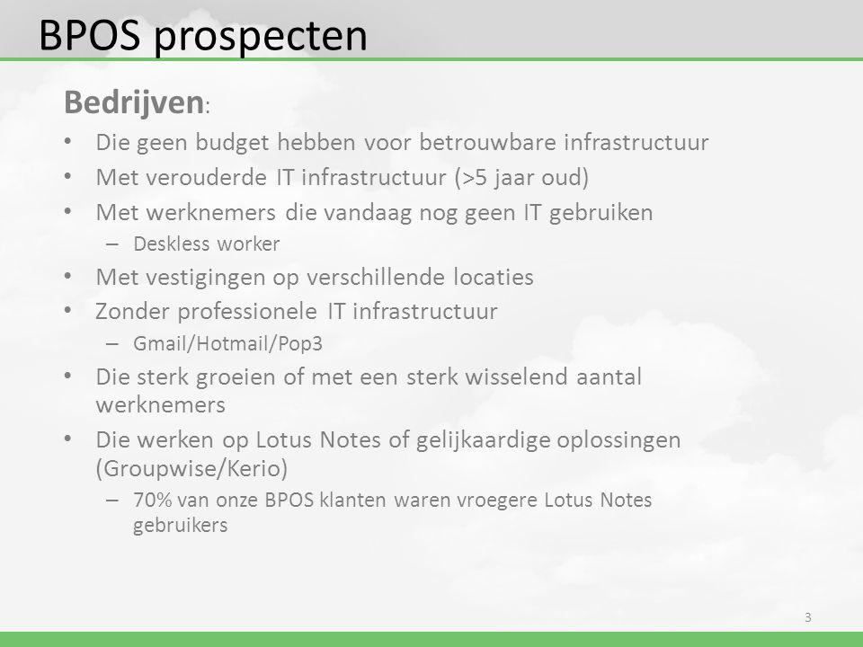 BPOS prospecten Bedrijven: