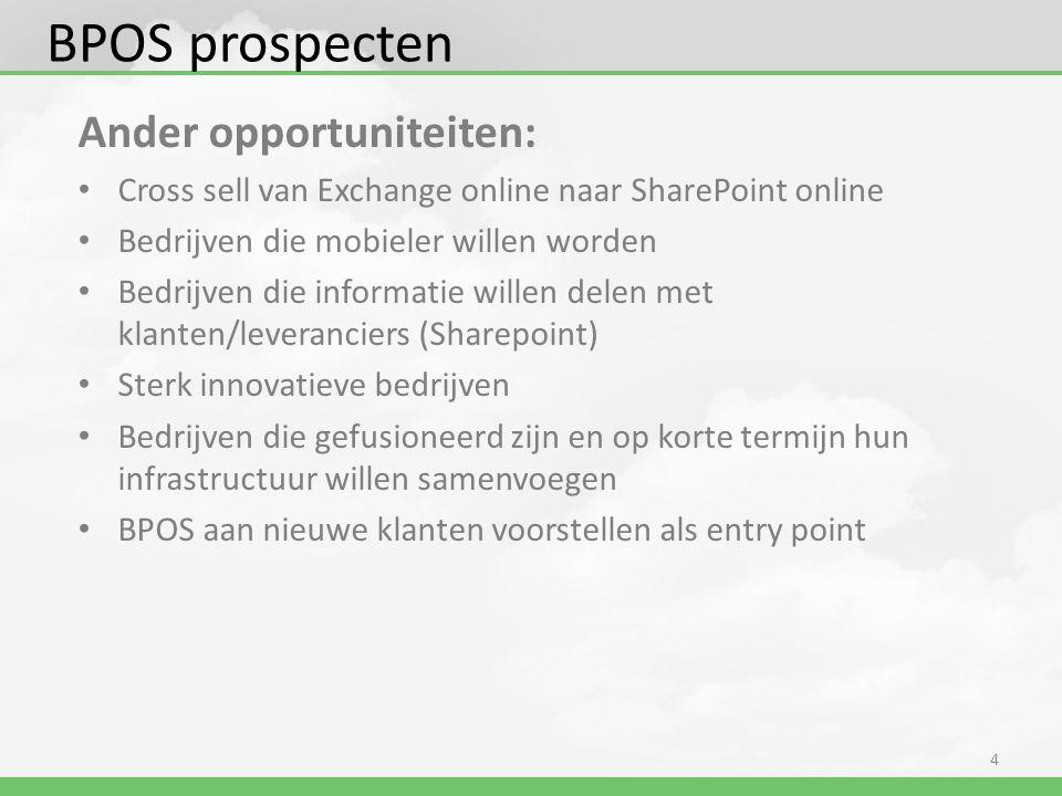 BPOS prospecten Ander opportuniteiten: