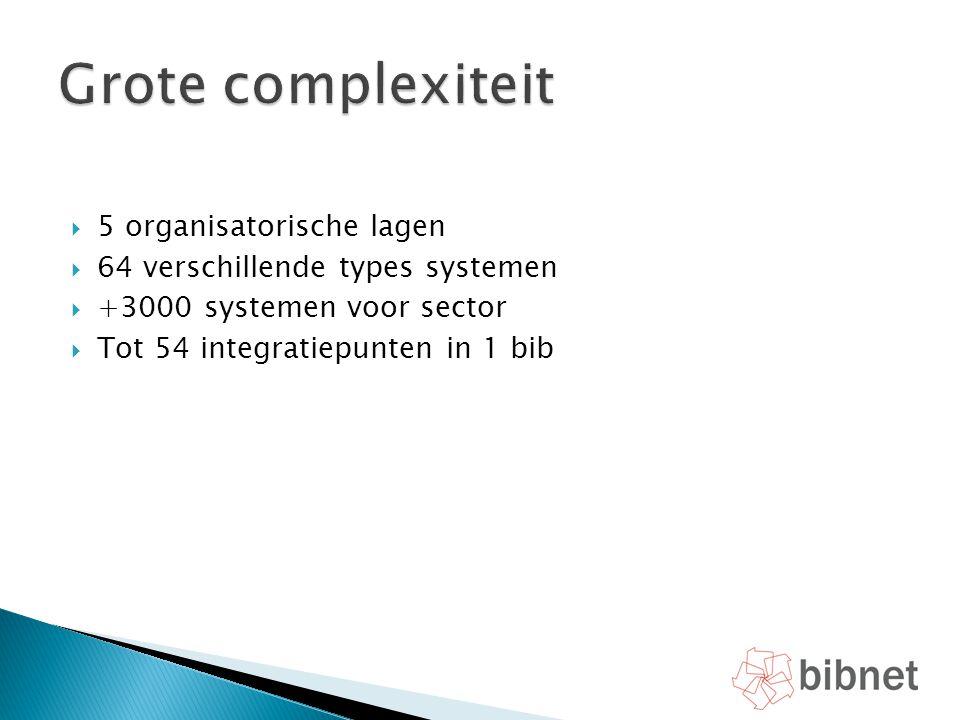 Grote complexiteit 5 organisatorische lagen