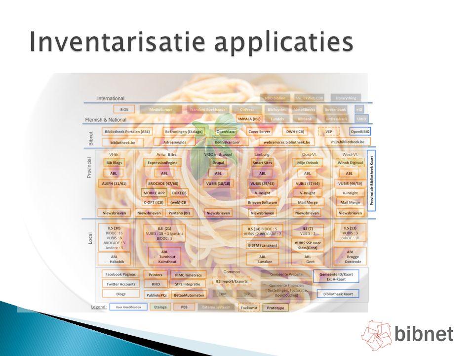 Inventarisatie applicaties
