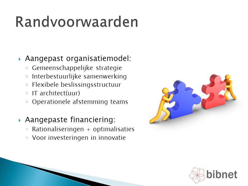 Randvoorwaarden Aangepast organisatiemodel: Aangepaste financiering:
