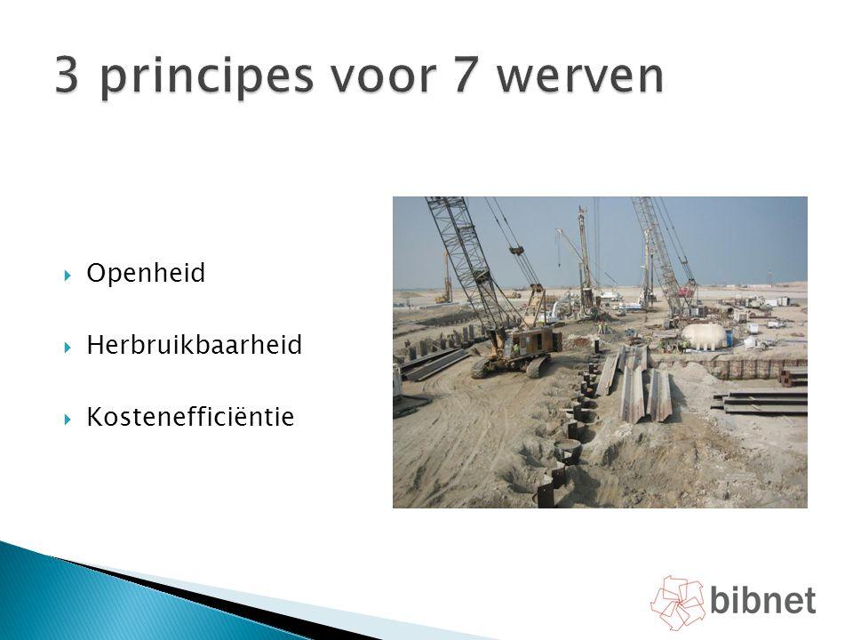 3 principes voor 7 werven Openheid Herbruikbaarheid Kostenefficiëntie