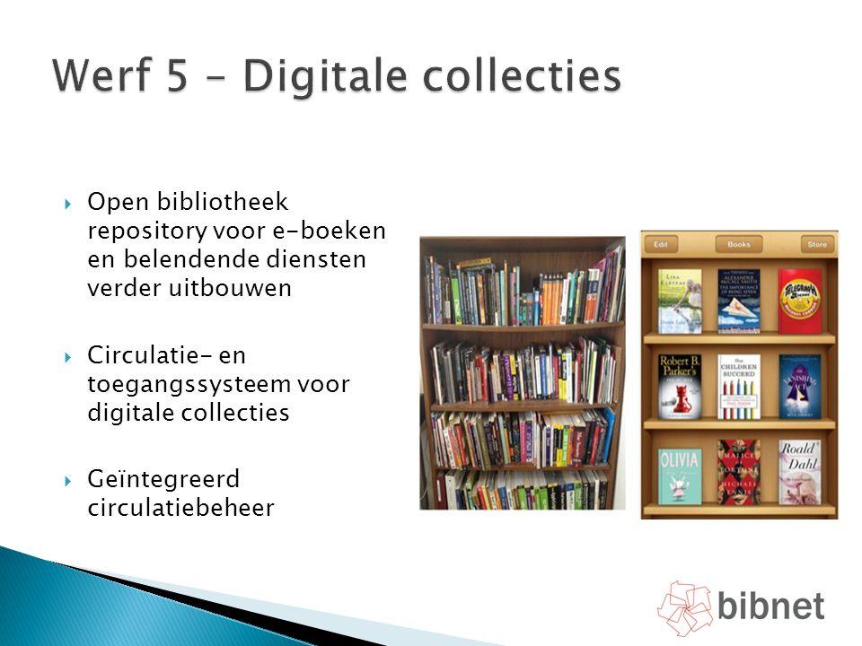 Werf 5 – Digitale collecties