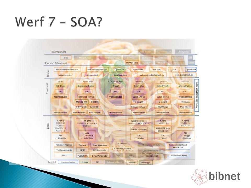 Werf 7 – SOA