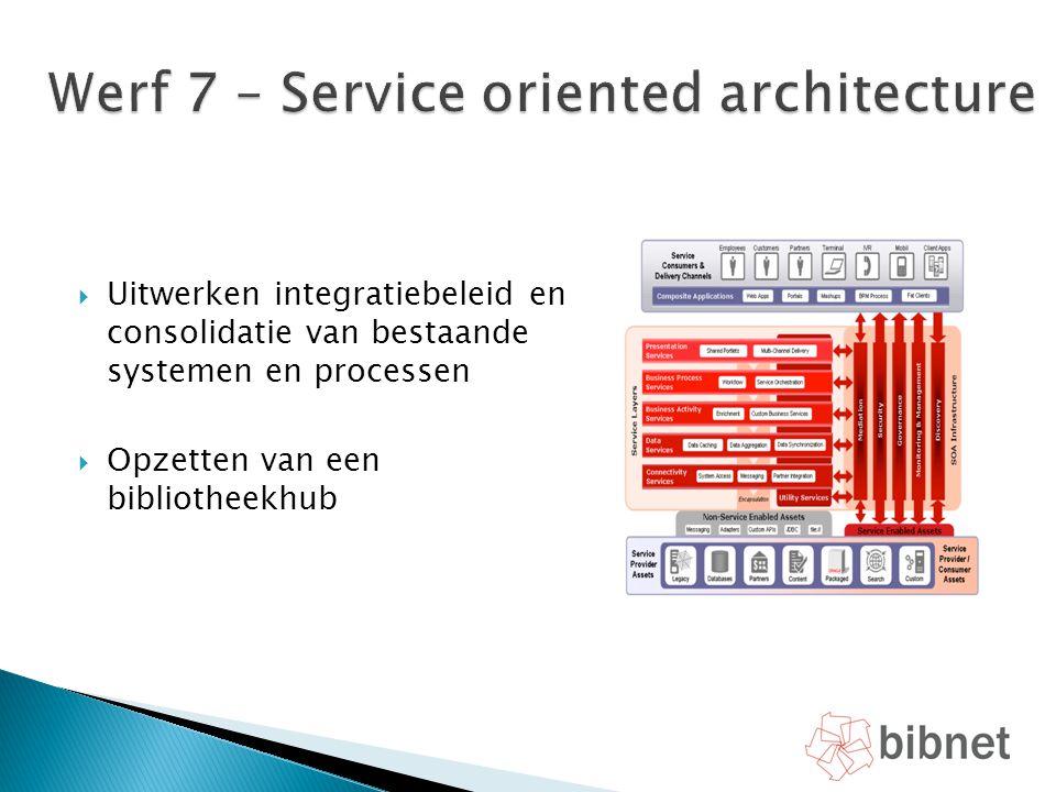 Werf 7 – Service oriented architecture