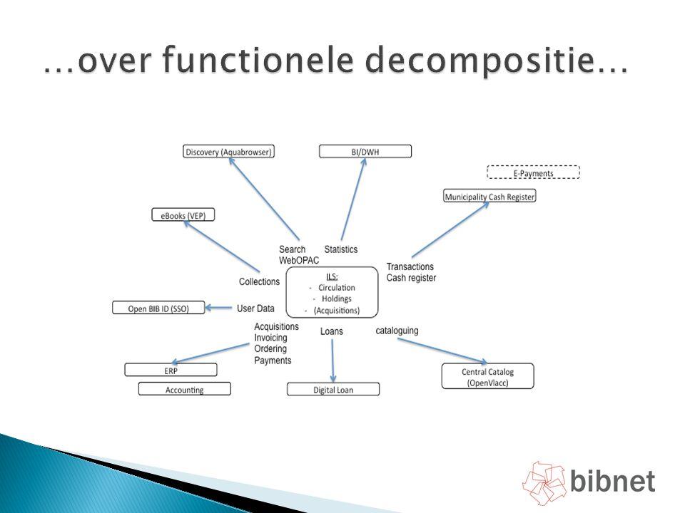 …over functionele decompositie…