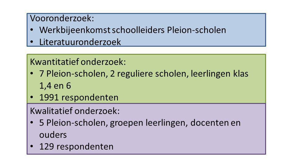 Vooronderzoek: Werkbijeenkomst schoolleiders Pleion-scholen. Literatuuronderzoek. Kwantitatief onderzoek: