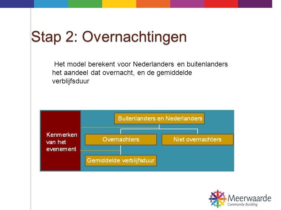 Stap 2: Overnachtingen Het model berekent voor Nederlanders en buitenlanders het aandeel dat overnacht, en de gemiddelde verblijfsduur.