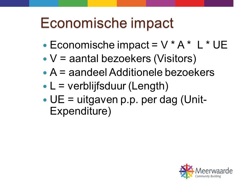 Economische impact Economische impact = V * A * L * UE