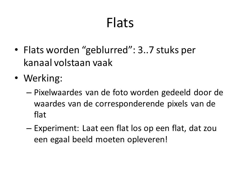 Flats Flats worden geblurred : 3..7 stuks per kanaal volstaan vaak