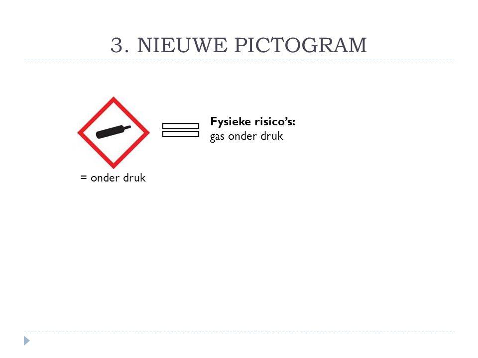 3. NIEUWE PICTOGRAM Fysieke risico's: gas onder druk = onder druk