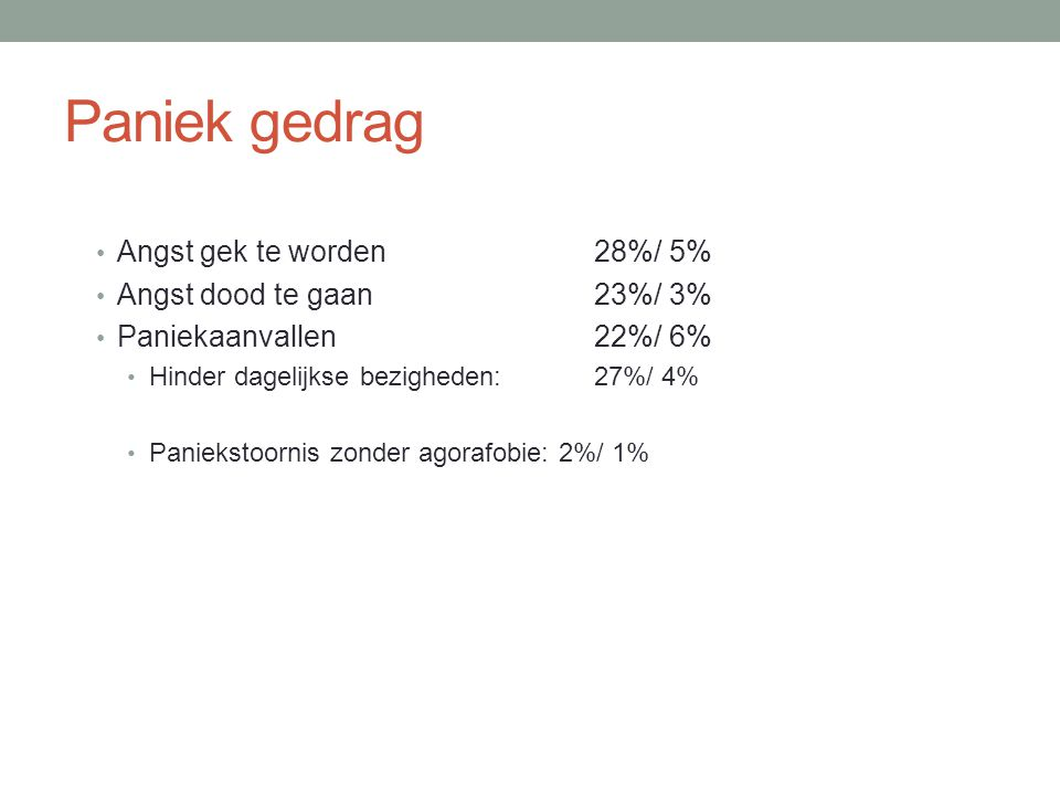 Paniek gedrag Angst gek te worden 28%/ 5% Angst dood te gaan 23%/ 3%