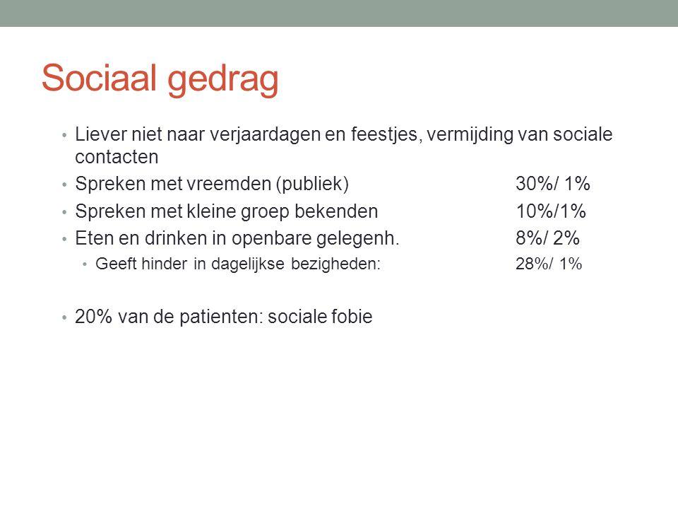 Sociaal gedrag Liever niet naar verjaardagen en feestjes, vermijding van sociale contacten. Spreken met vreemden (publiek) 30%/ 1%