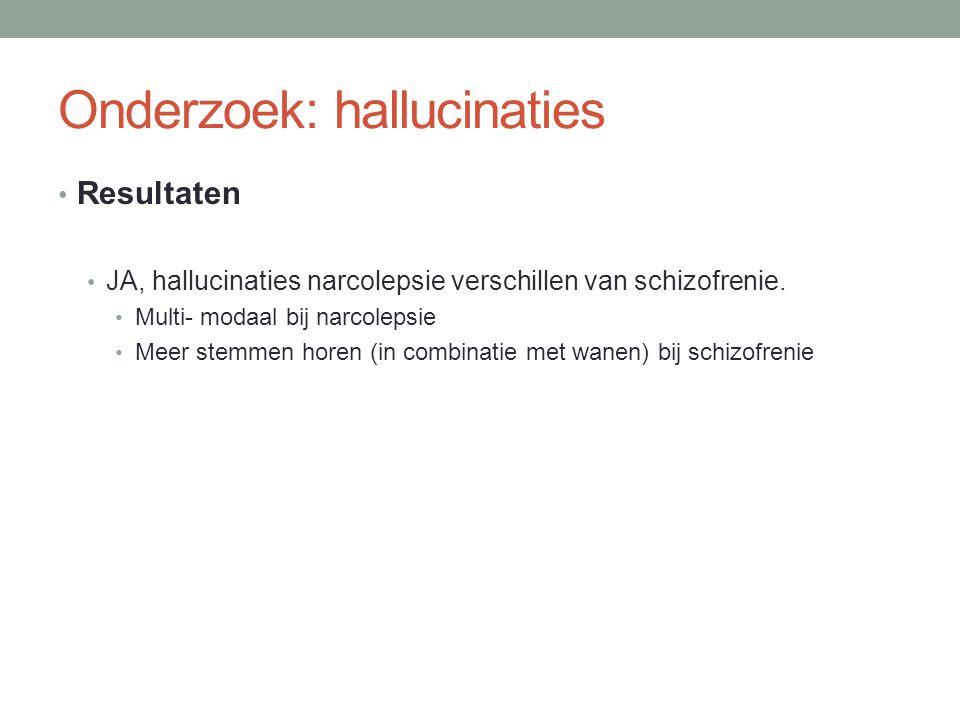 Onderzoek: hallucinaties