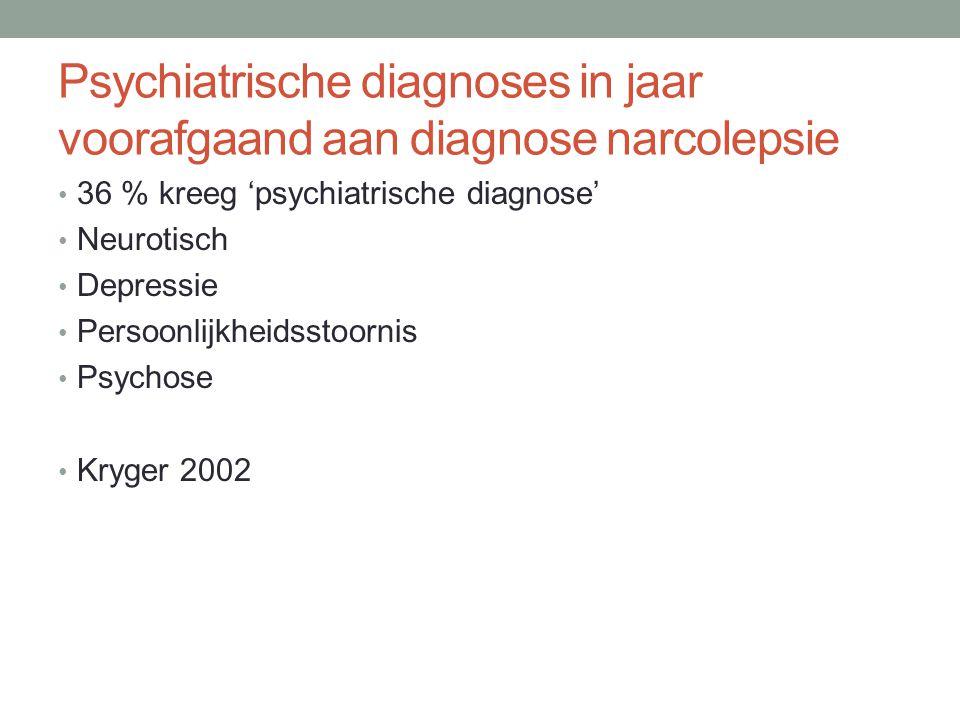 Psychiatrische diagnoses in jaar voorafgaand aan diagnose narcolepsie