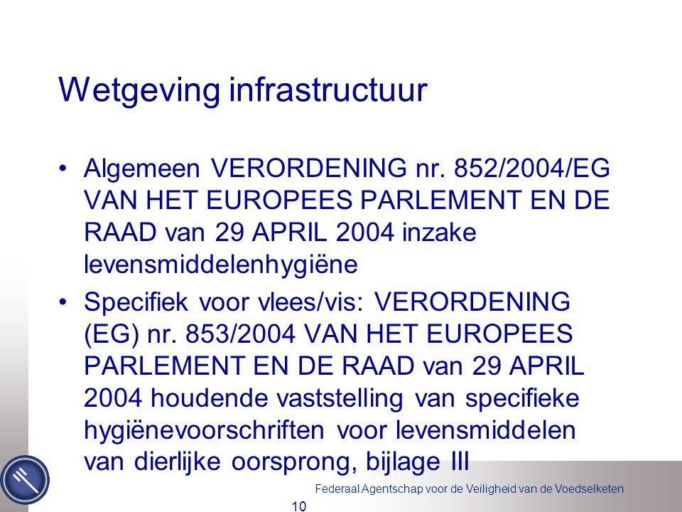 Wetgeving infrastructuur