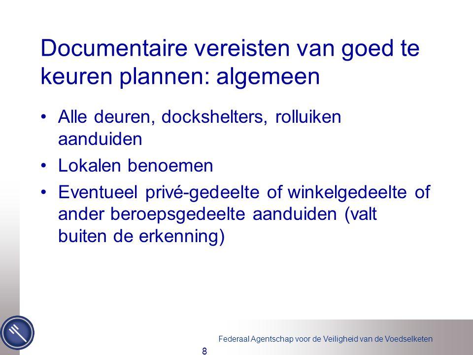 Documentaire vereisten van goed te keuren plannen: algemeen