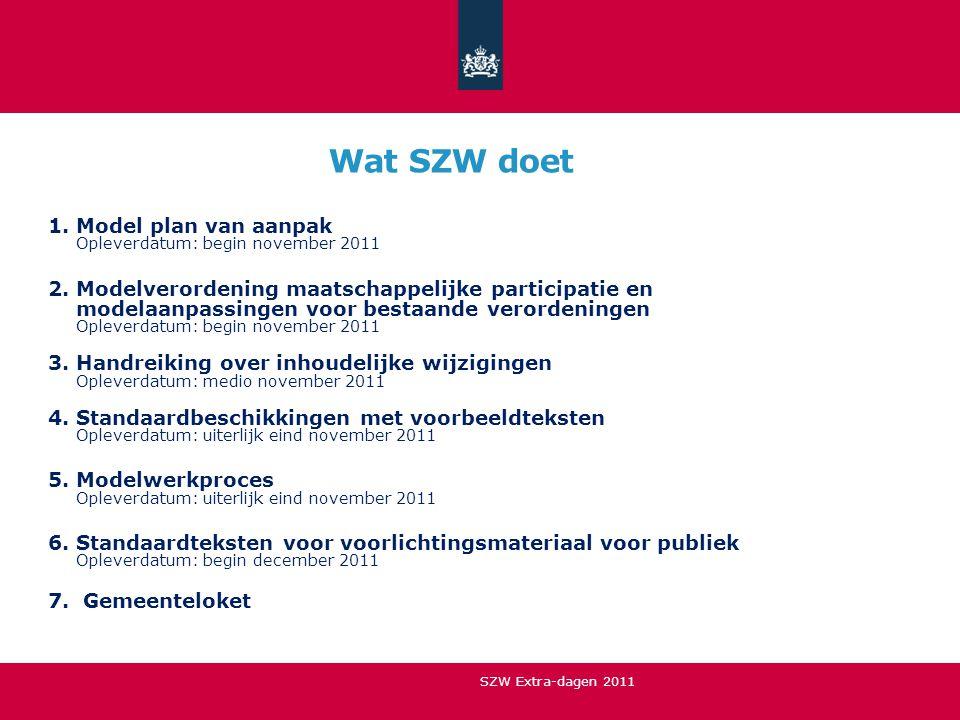 Wat SZW doet Model plan van aanpak Opleverdatum: begin november 2011
