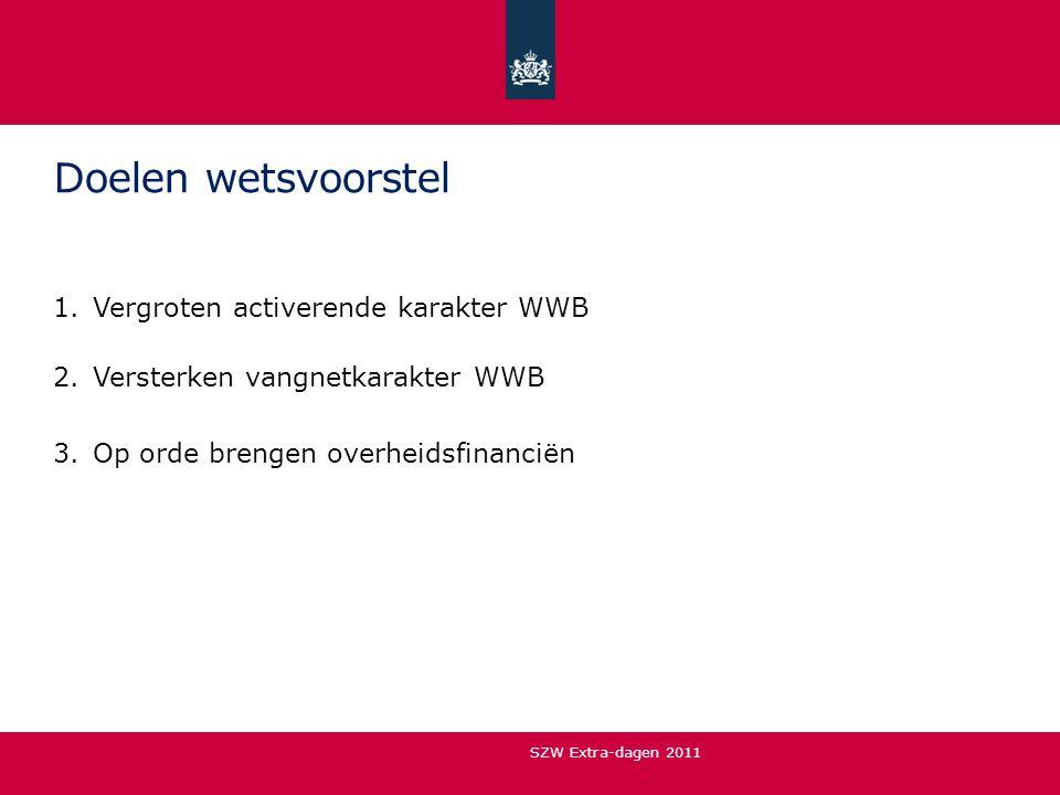 Doelen wetsvoorstel Vergroten activerende karakter WWB