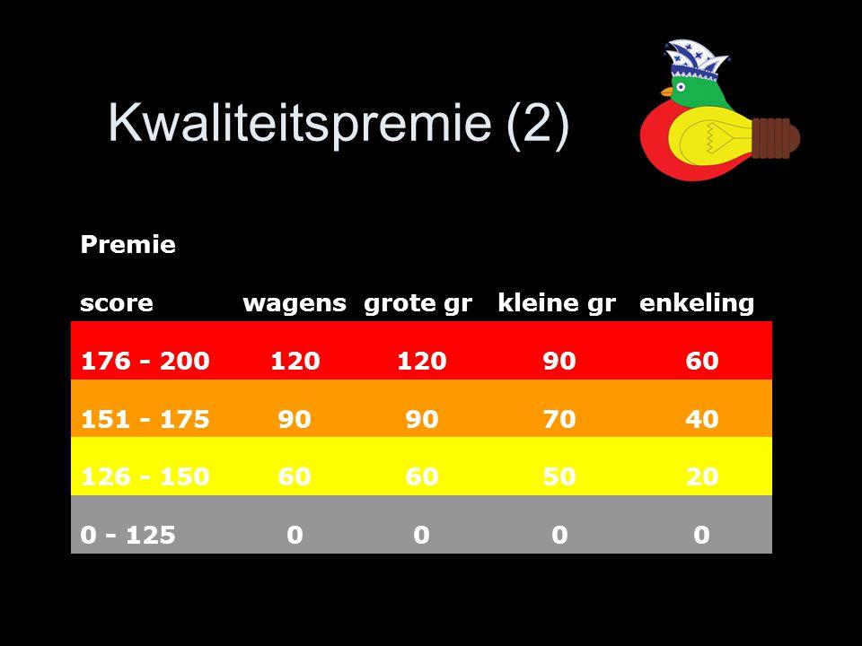 Kwaliteitspremie (2) Premie score wagens grote gr kleine gr enkeling