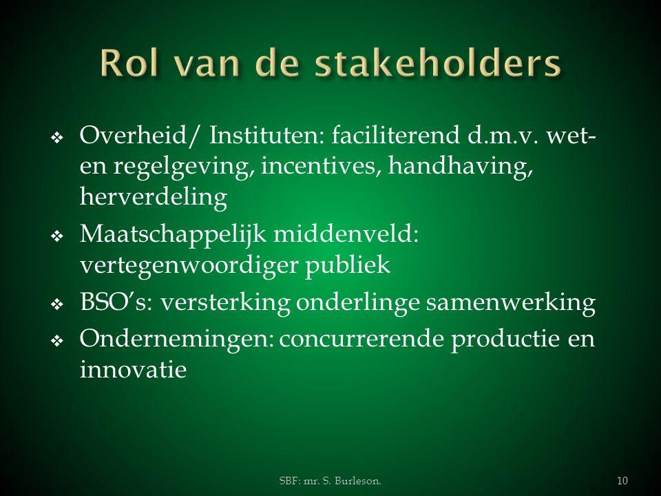 Rol van de stakeholders
