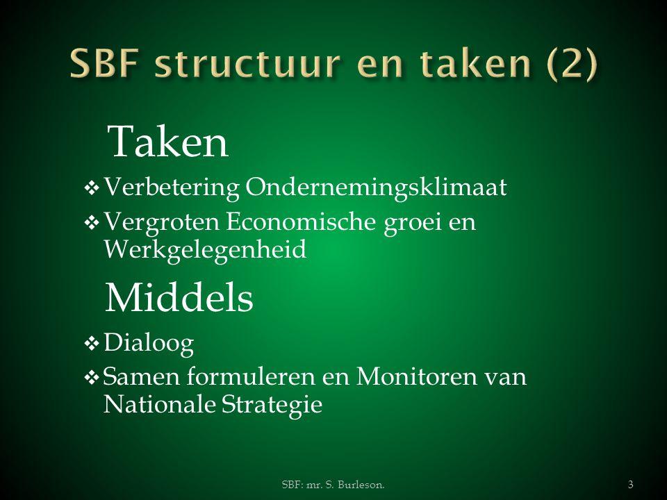 SBF structuur en taken (2)