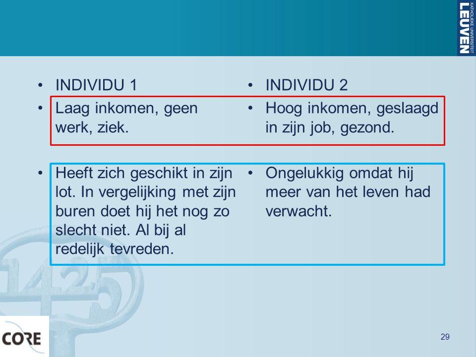 INDIVIDU 1 Laag inkomen, geen werk, ziek.