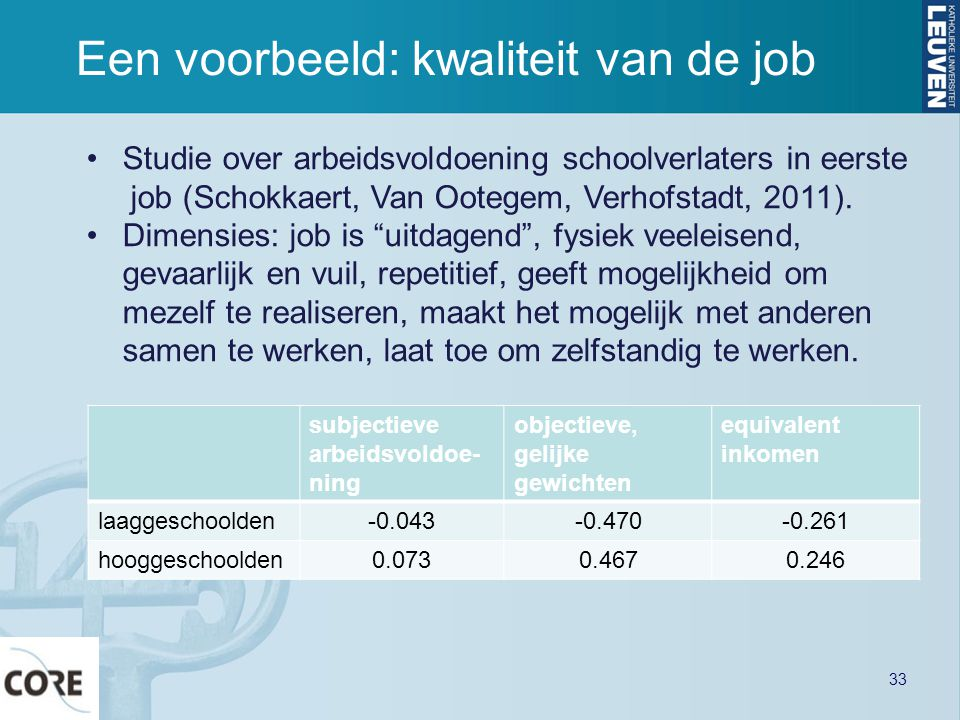 Een voorbeeld: kwaliteit van de job