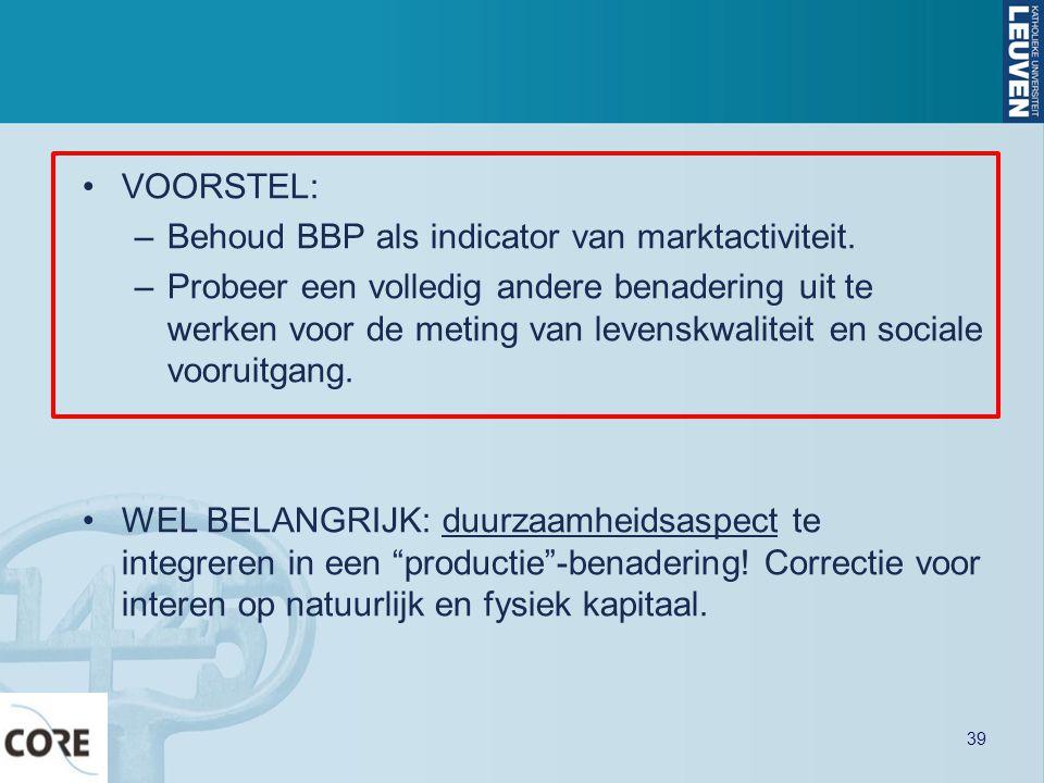 VOORSTEL: Behoud BBP als indicator van marktactiviteit.