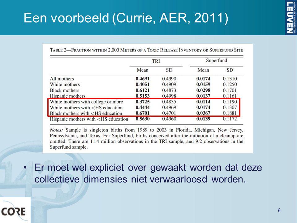 Een voorbeeld (Currie, AER, 2011)