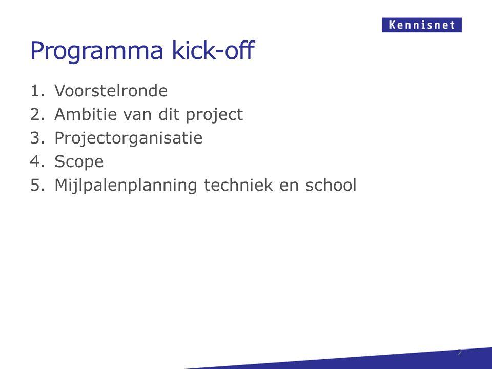 Programma kick-off Voorstelronde Ambitie van dit project