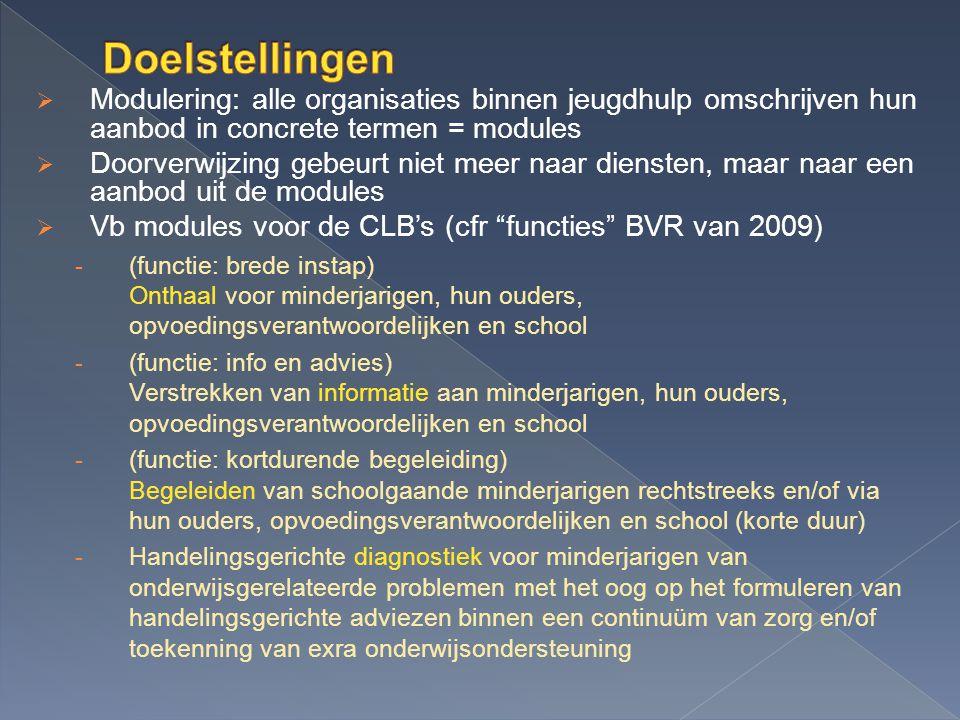 Doelstellingen Modulering: alle organisaties binnen jeugdhulp omschrijven hun aanbod in concrete termen = modules.