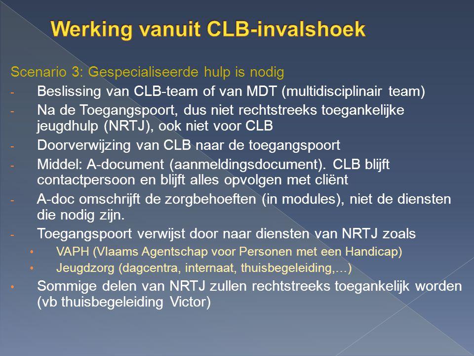 Werking vanuit CLB-invalshoek