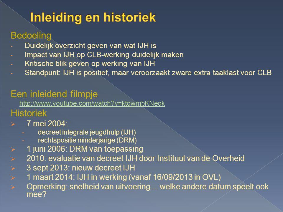 Inleiding en historiek