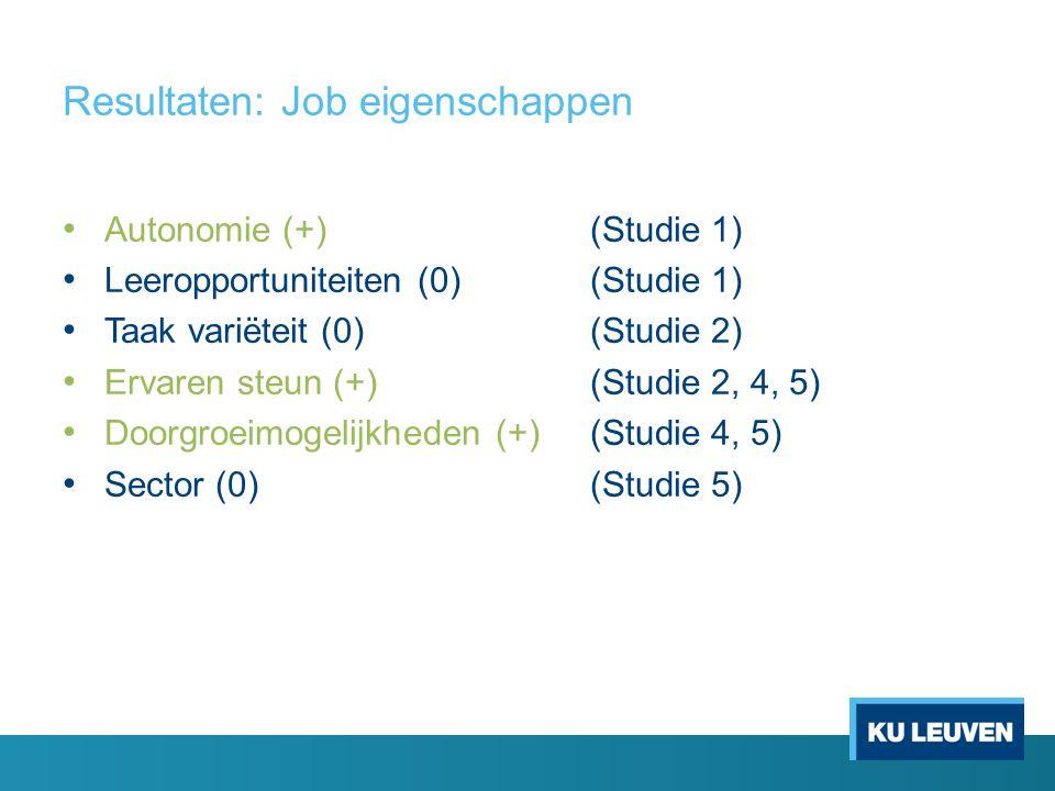 Resultaten: Job eigenschappen