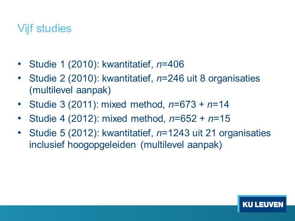 Vijf studies Studie 1 (2010): kwantitatief, n=406