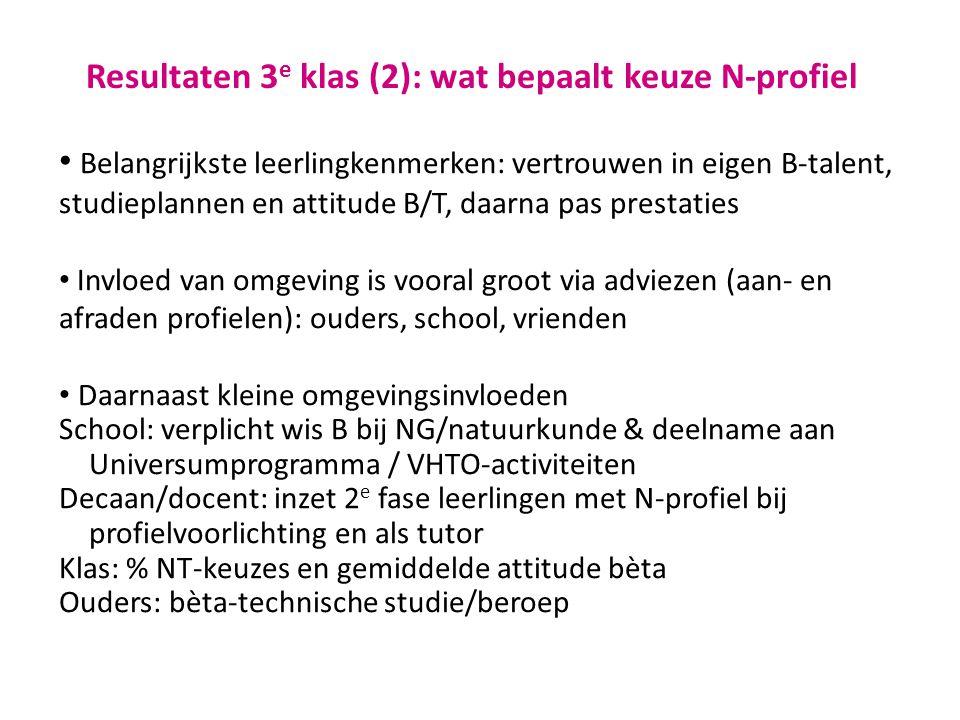 Resultaten 3e klas (2): wat bepaalt keuze N-profiel