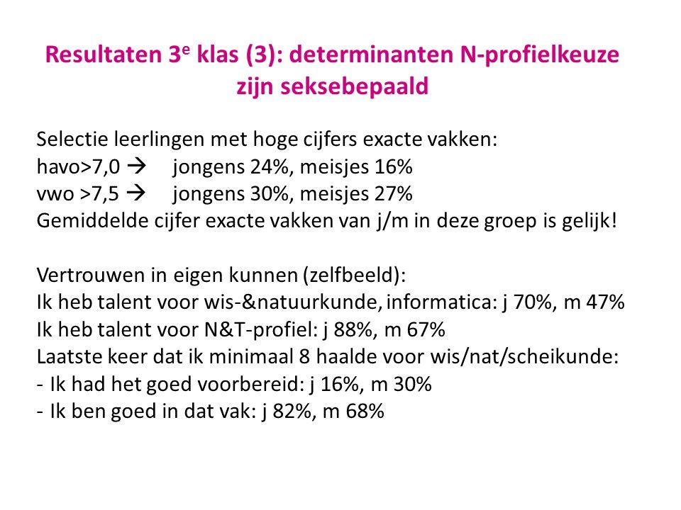 Resultaten 3e klas (3): determinanten N-profielkeuze zijn seksebepaald