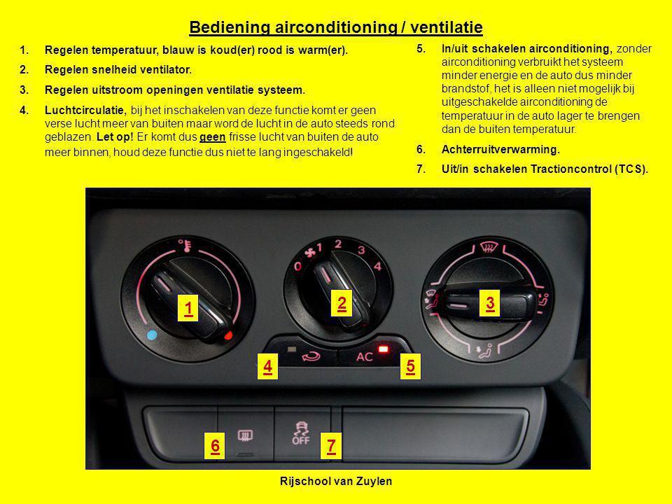 Bediening airconditioning / ventilatie