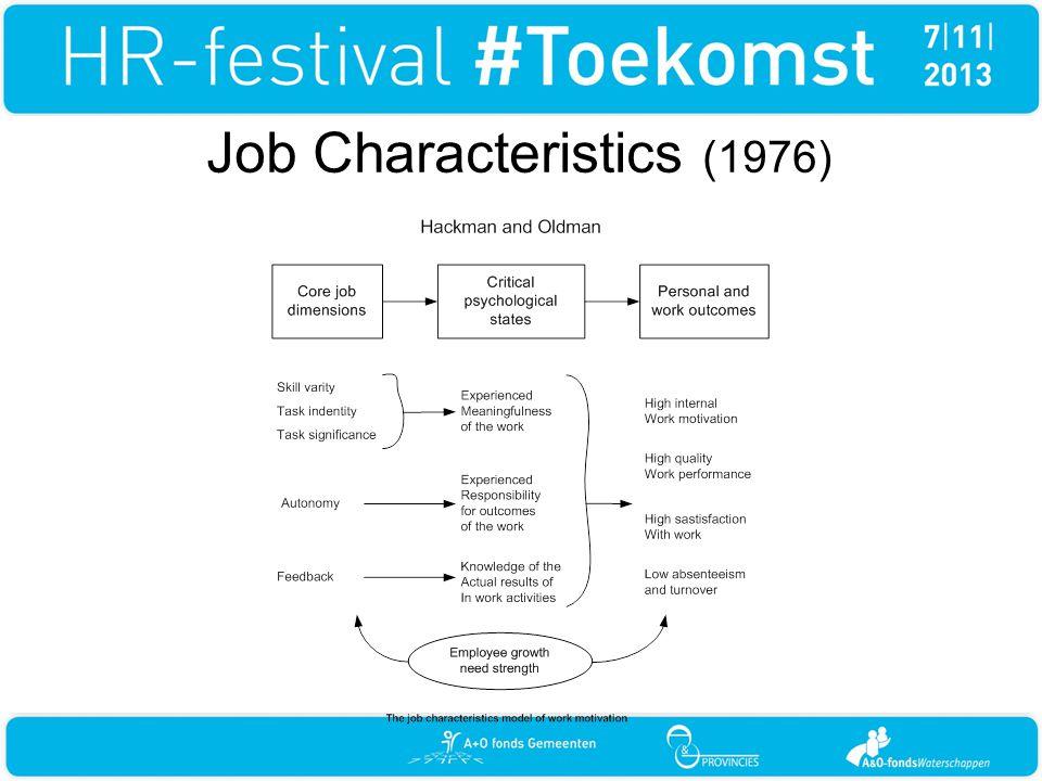 Job Characteristics (1976)